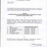 Javni poziv za održavanje izbora u Cehovima Udruženja obrtnika Sisak